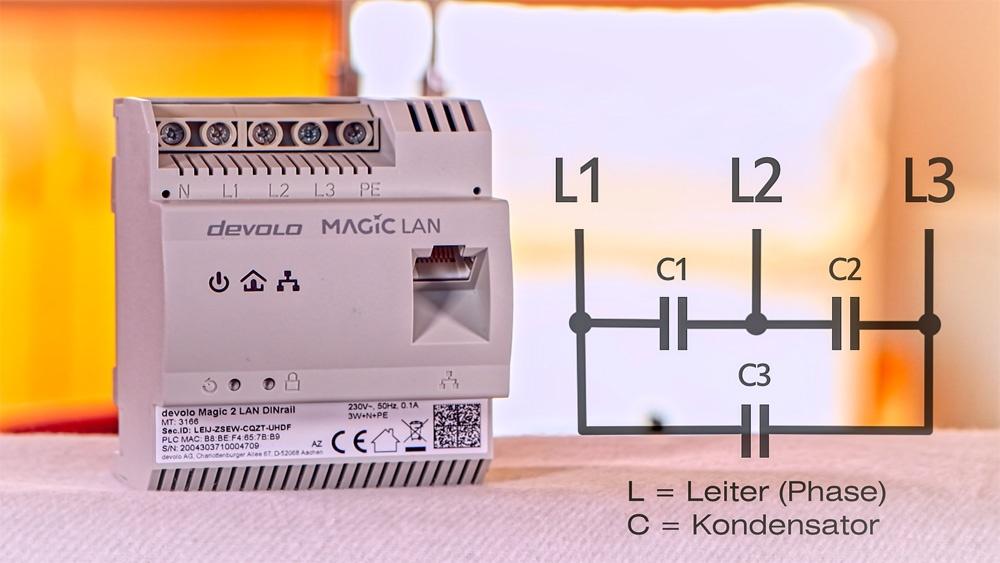 Automatischer Phasenkoppler devolo Magic 2 LAN DINrail